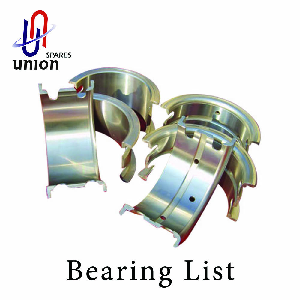 Below is the list of bearing we have produced